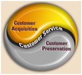 Sealevel Customer Service