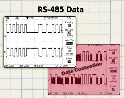 RS-485 Data Contention Image