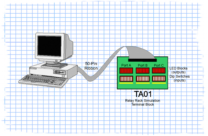 PC with TA01 Relay Rack Simulator