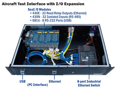 Custom Solutions - Aircraft Test Interface