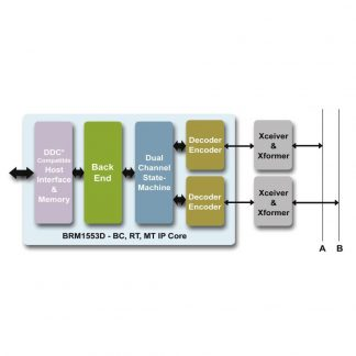 MIL-STD-1553 BC/RT/MT Intellectual Property Core for FPGA