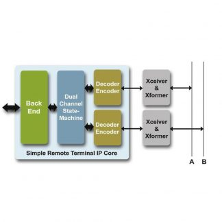 MIL-STD-1553 BC/RT/MT Extended Reliability, Intellectual Property Core for FPGA
