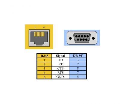 DB109 Pinout Diagram