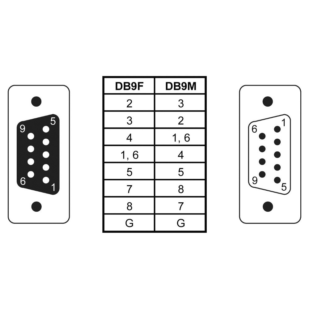 Null Modem - Db9 Male To Db9 Female