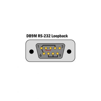 DB9M RS-232 Loopback Diagram
