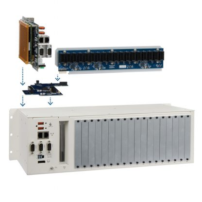 Application Example: Relio R3 with COM Express Module/Carrier Board, Bridge Board and SeaRAQ Backplane Board